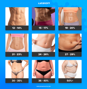 body-fat-chart-women.png.pagespeed.ce.9463keJYYr