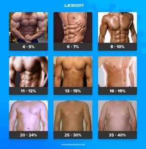 xbody-fat-chart-men.png.pagespeed.ic.57B54GDukq